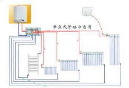 家庭供暖设备