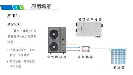 五恒系统设备安装
